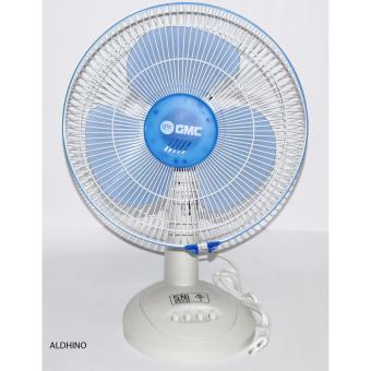 Sanex Kipas angin Box Fan 12 Inch Biru Lazada Indonesia Source · Gmc Box Fan 708