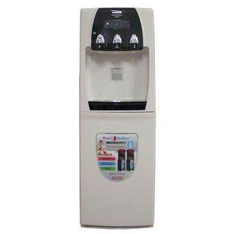 Sanken - Standing Dispenser HWDZ86 - Putih - Khusus JADETABEK