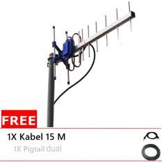 Antena Router Huawei B4000 Vodafone Dual Pigtail Yagi Grid Txr 185 Source · Antena Yagi TRX