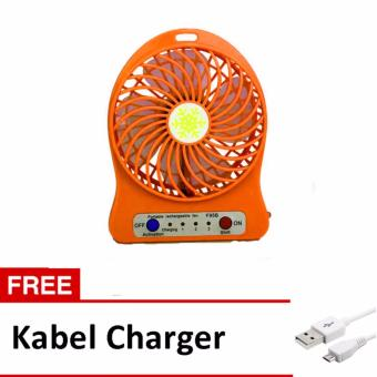 Twelven Kipas Angin Power Bank Portable Mini Fan 3 Speed + Kabel Charger - Ungu. >>>>