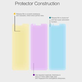 NILLKIN Crystal Clear Anti-fingerprint Screen Protector Film Cover for Asus Zenfone 3 Zoom ZE553KL - intl