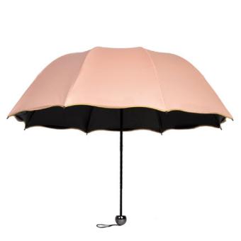 Trendy Folding Anti UV Rain/Sun Umbrella