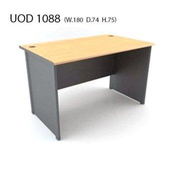 FCENTER UOD 1088/UOD 1038 [ Jawa Tengah dan DIY JATIM ]