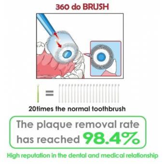 360do Brush Baby
