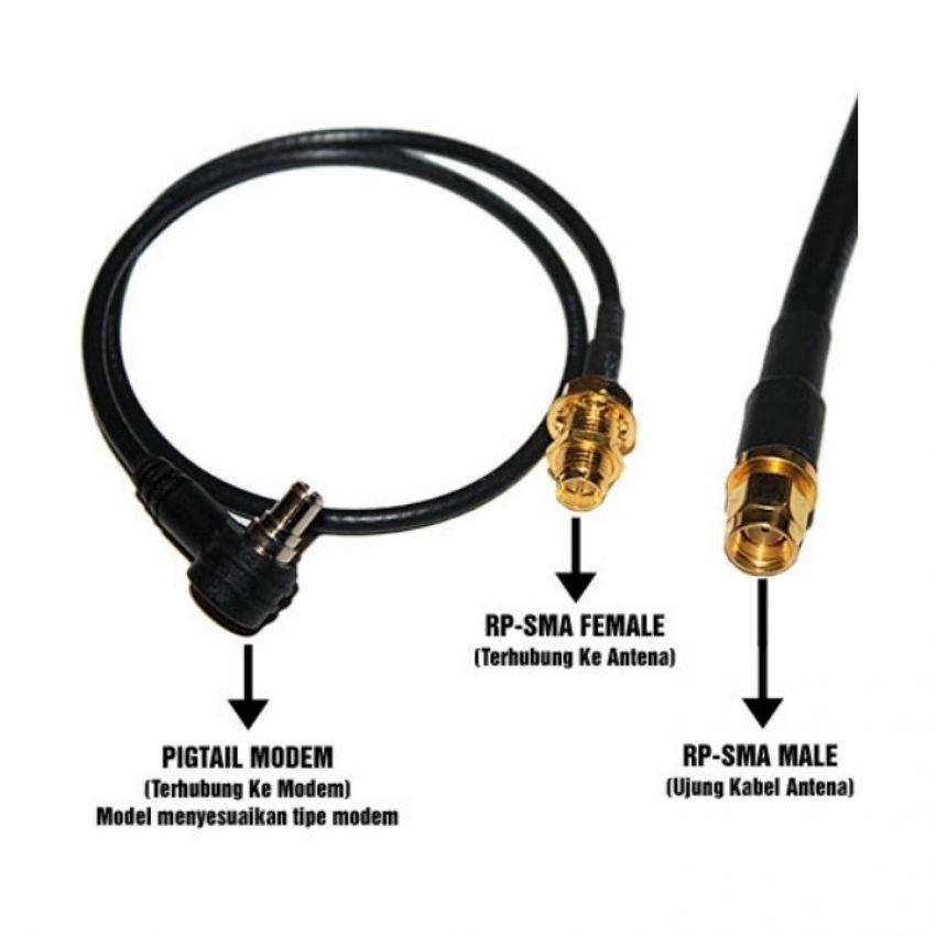 Antena Yagi Untuk Modem  ZTE MF633BP High Extreme 4G LTE / 3G EVDO 45dBi