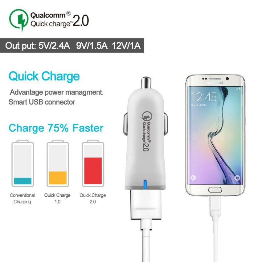 louiwill Preminum Aluminium Mini USB 2.0 Car Charger Quick Charge(White) (Intl)