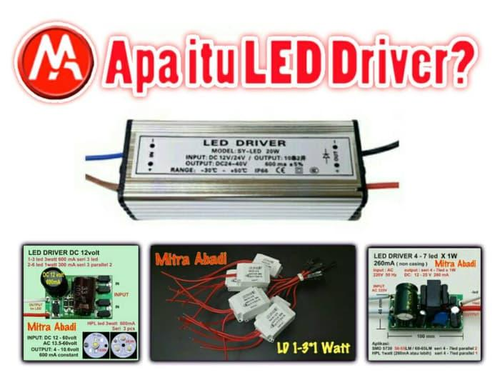 Apa itu LED Driver? (BLOG CONTENT)