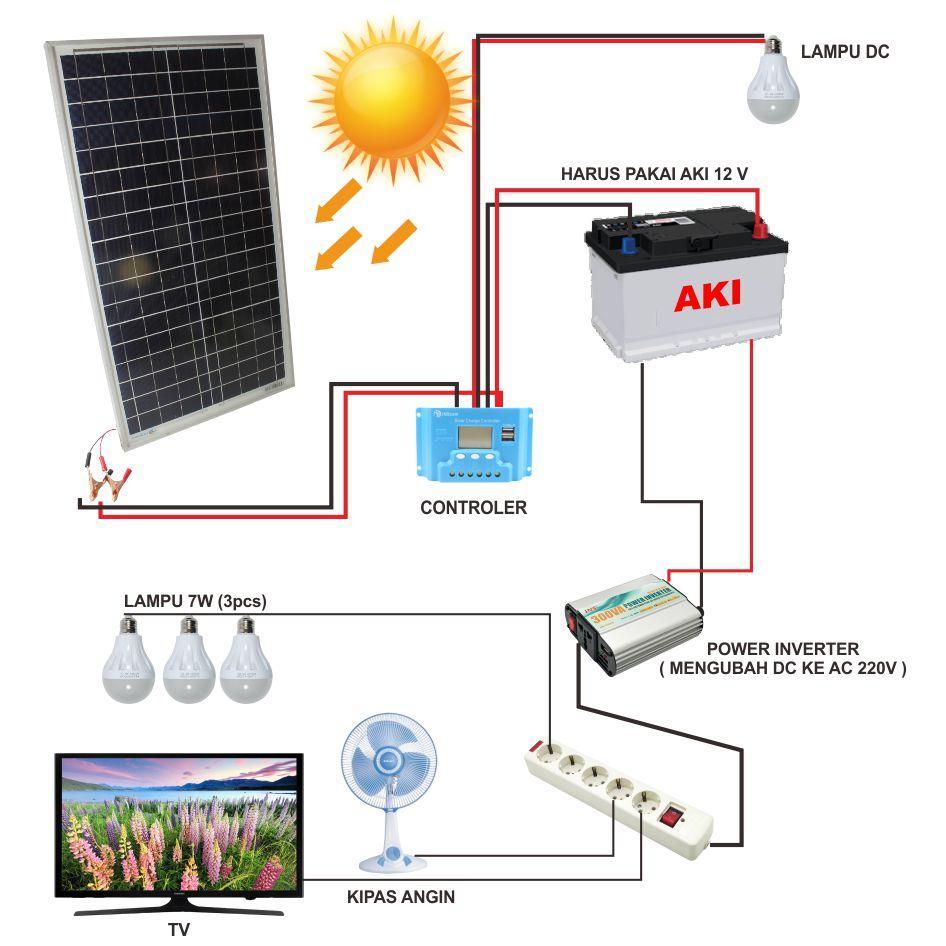 Lampu Perlengkapan Penerangan Outdoor Cara Wiring Rumah Weitech Solar Photovoltaic Module Panel Surya Poly 30 Watt 20a 12 V 24