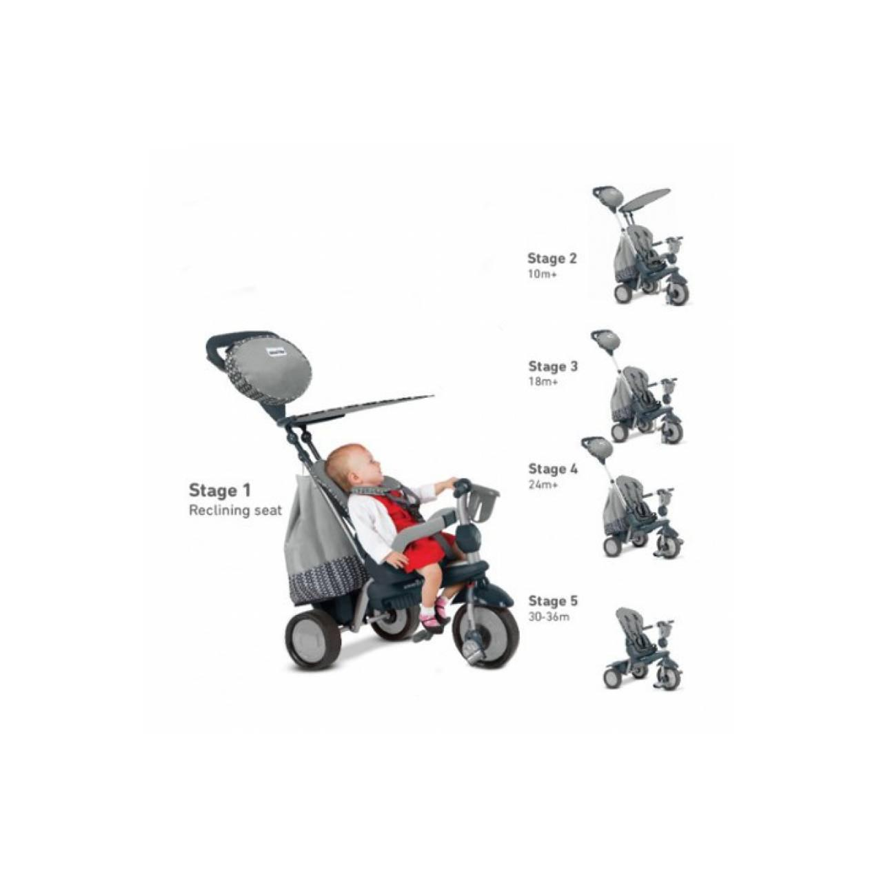 Smart Trike Splash 5in1 Grey Recliner