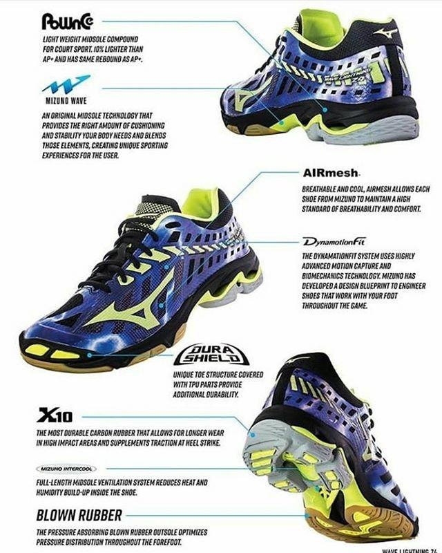 Hemat 10%!! Sepatu Wlz4 000 Mizuno Asics Professional Voly Voli Volley - ready stock
