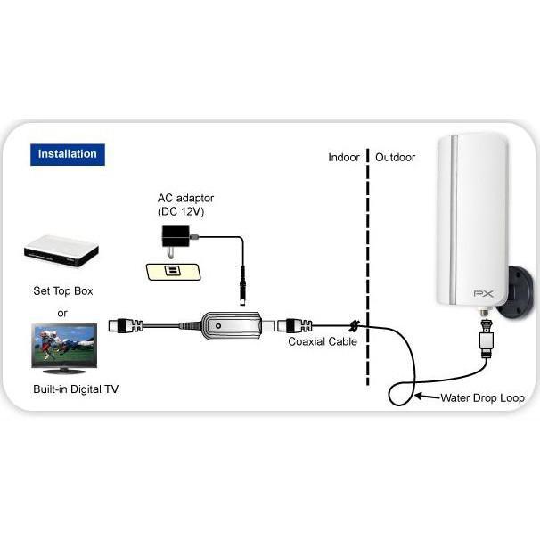 BIG SALE! Antena  Antenna Digital TV Indoor Outdoor Px DA-5700 Supp Set Top Box