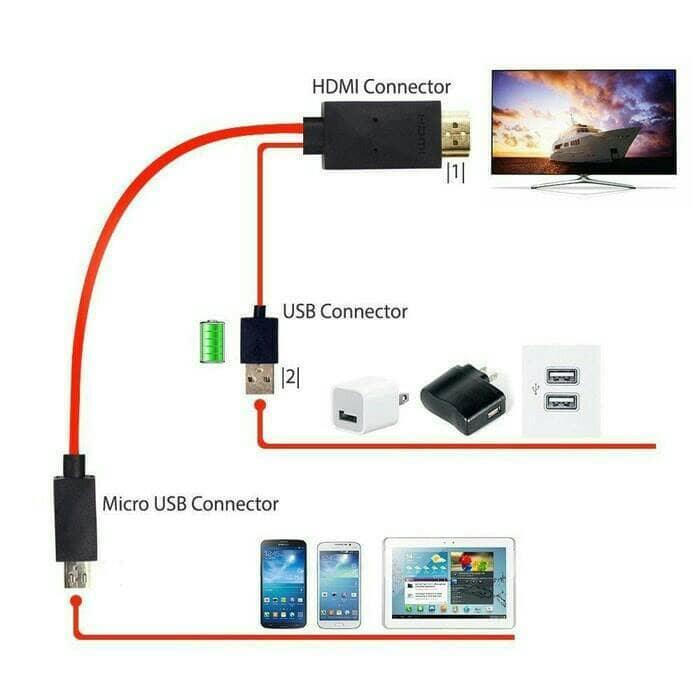 hdmi Kabel Micro Usb To Hdmi Hdtv - Kabel MHL