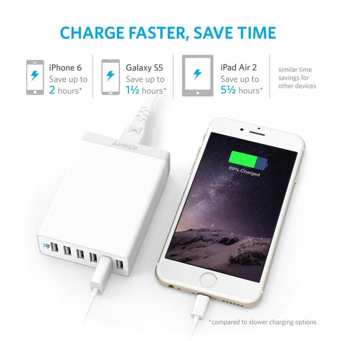 Anker Powerport 6 USB Charger 6 Port - White [A2123L22]