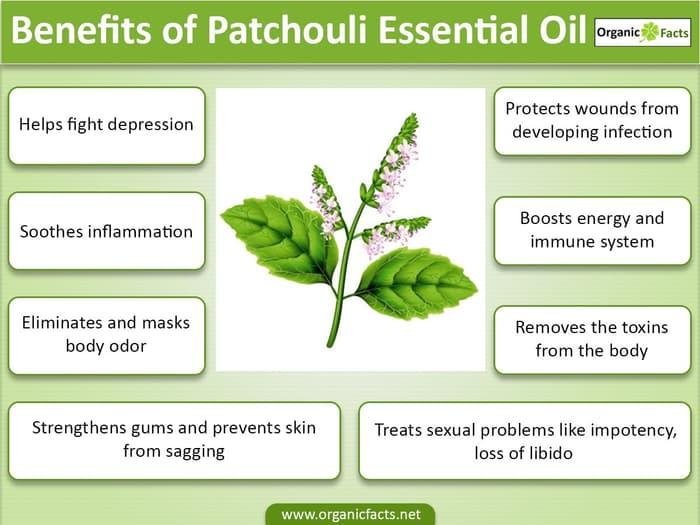 SALE - Jen 10ml Patchouli Supreme Essential Oil PA 40 - Minyak Nilam Supreme
