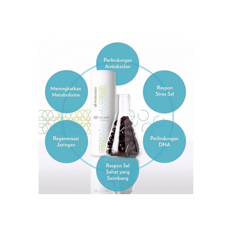 YSpan - Suplemen Anti Aging Tercanggih dan Terlengkap