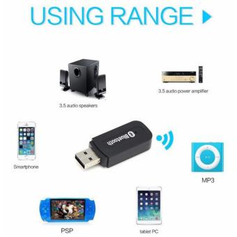 Hanifah Store - 2 Pcs Wirelless Setereo Reciver Bluetooth TERBARU Dikelasnya