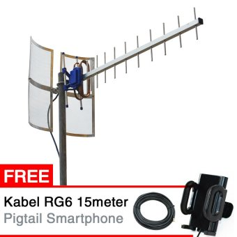 Harga Antena Yagi Penguat Sinyal HP BOLT IVO V5 Powerphone 4G Yagi TXR 185 + Gratis Docking Pigtail
