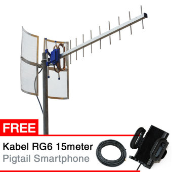 Harga Antena Yagi Penguat Sinyal HP Blackberry Yagi TXR 185 + Gratis Docking Pigtail