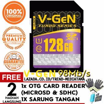 Gratis Anti Virus Mc Afee 90 Hari. Source · Sandisk Micro SD .