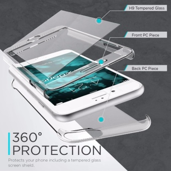 Hardcase Case 360 Iphone 6+/6 Plus Casing Full Body Cover - Clear(