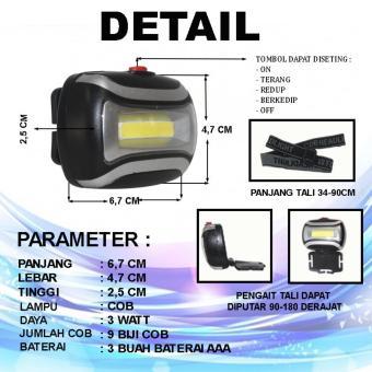 EELIC LAS-C2016 HITAM Lampu Senter Kepala Mini 9 COB Serbaguna - 2