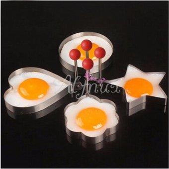 Cetakan Pancakememasak Source · Alat Dapur Untuk Memasak Telur Source 4 berbentuk seperti .