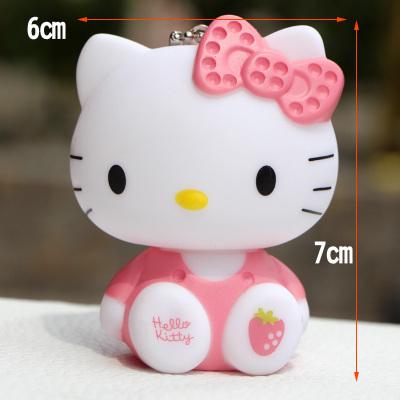20+ ide dekorasi ulang tahun anak perempuan hello kitty